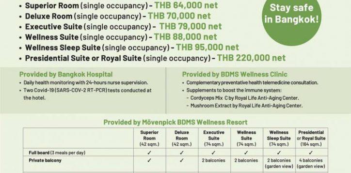 alq-flyer-bangkok-hospital-eng__30-june-21-2
