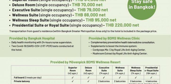 alq-flyer-bangkok-hospital-eng__31-aug-21