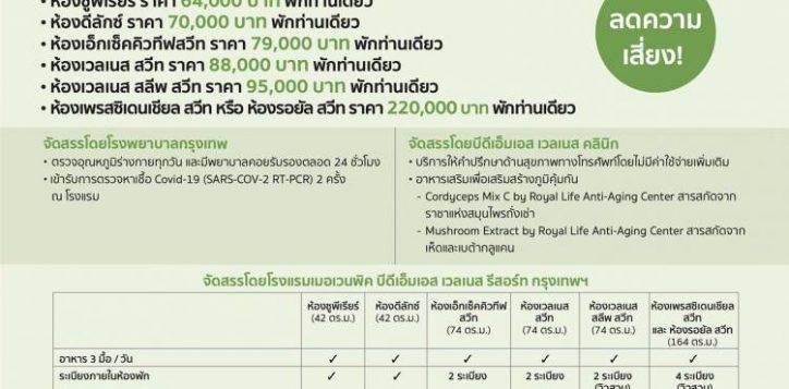 alq-flyer-bangkok-hospital-th__30-june-21-2