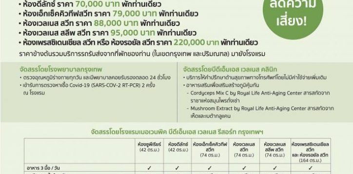 alq-flyer-bangkok-hospital-th__31-aug-21