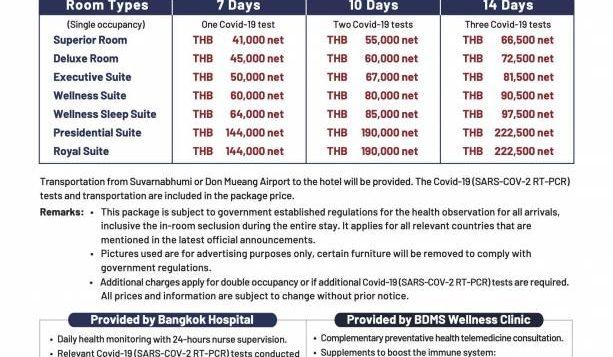 asq-flyer-bangkok-hospital-eng__30-june-21-2