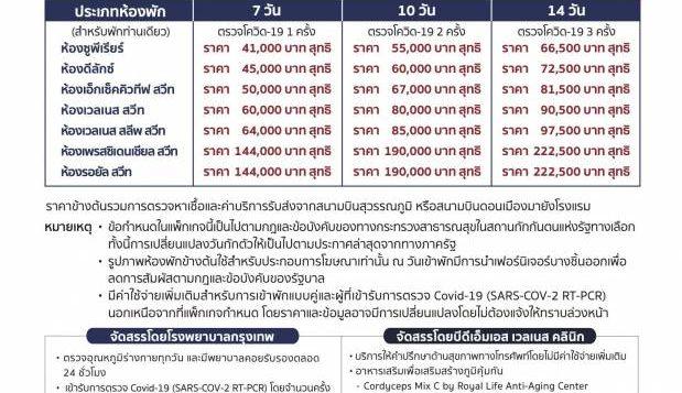 asq-flyer-bangkok-hospital-th__30-june-21-2