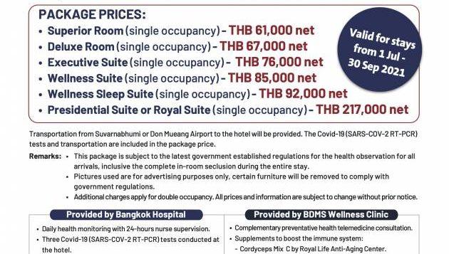 aq-flyer-special-rate-bangkok-hospital-en__30-sep-21-2