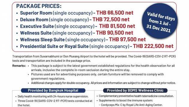 aq-flyer-bangkok-hospital-en__31-dec-21