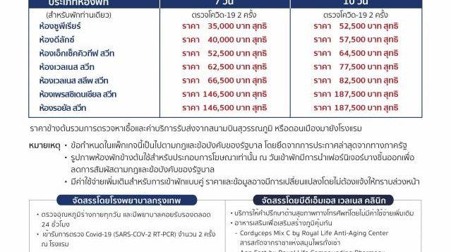 movenpick-bdms_aq-710_thai-nat_th-bh