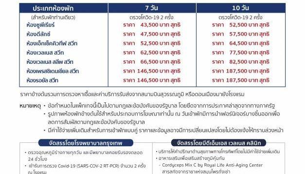 movenpick-bdms_aq-710_thai-nat_th-bh-2